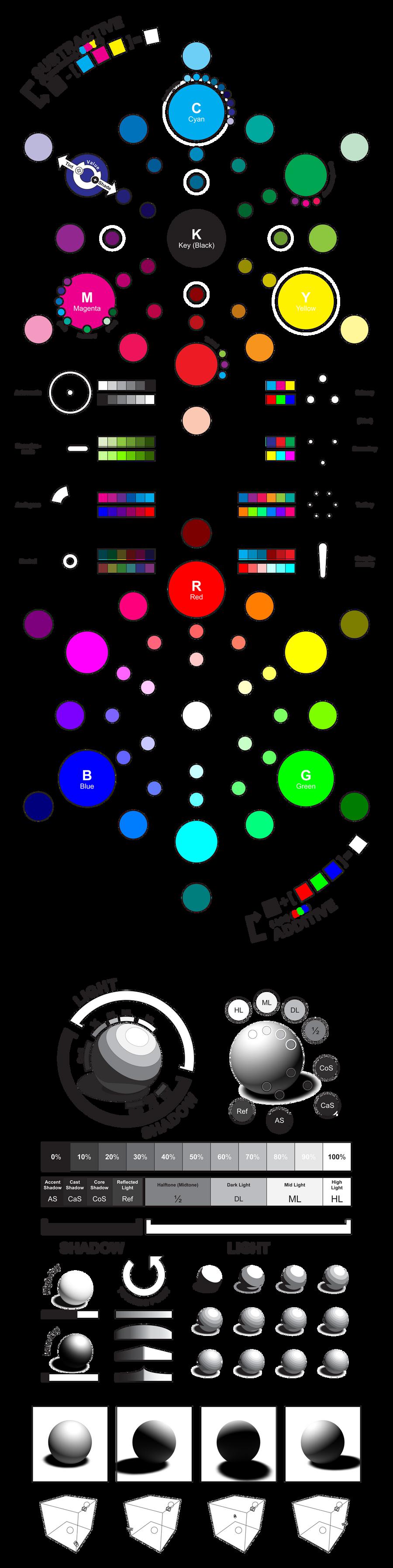 COLOR Primer - :Color + Value: