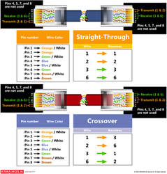 cat5 wiring diagram by krhainos