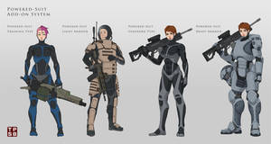 Armour System Sheet