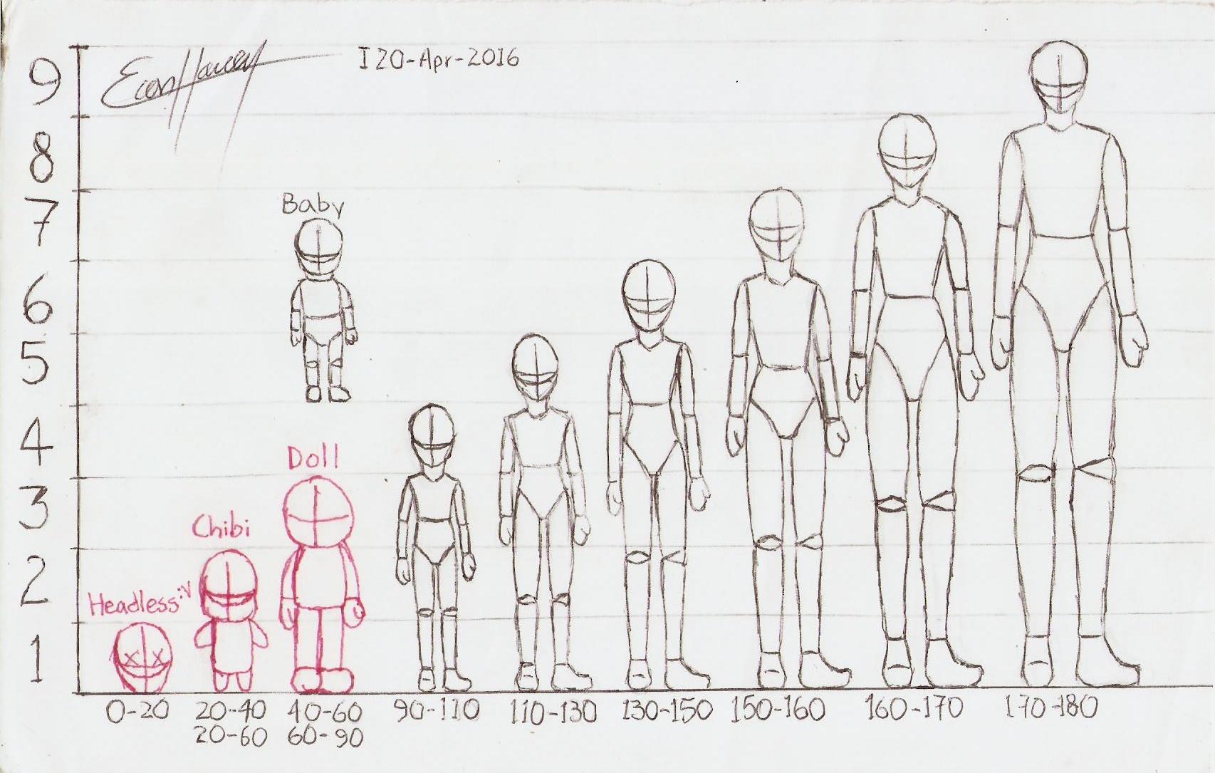 1to9 heads-anime anatomy (rika-dono) remake (Evan) by Evan-Harrey on ...