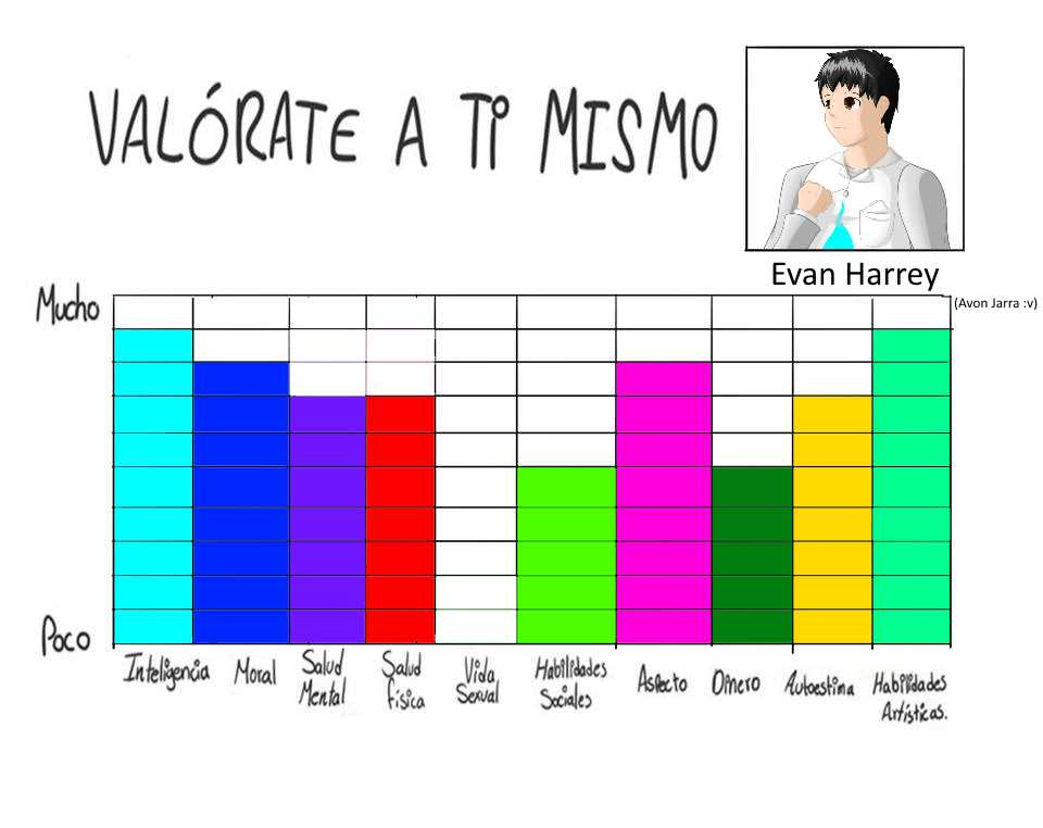 Valorate A Ti Mismo Meme Base By Gabagarb-damn6bs by Evan-Harrey