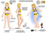 NamakaH Mermaid Anatomy Diagram updated Jan2019