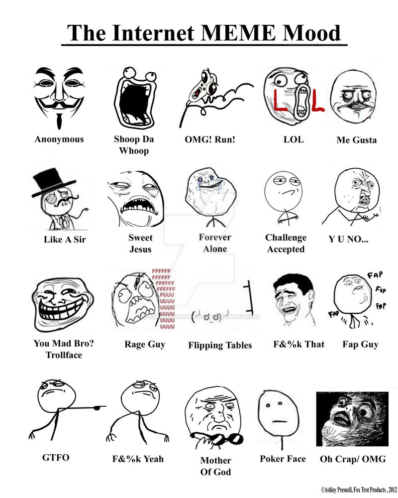 Face Chart Meme - Internet meme mood chart by