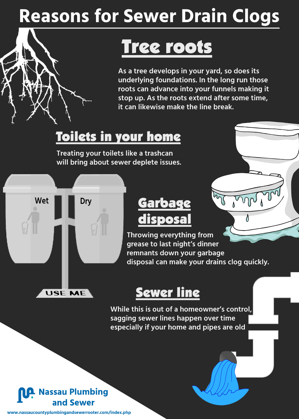 Reasons for sewer drain clogs infographic by for How to run a sewer line