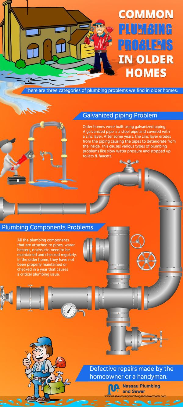 Common Plumbing Problems In Older Homes By Nassauplumbing