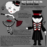 Goth Type 26: The Carnival Goth