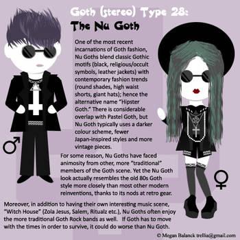 Goth Type 28: The Nu Goth by Trellia
