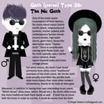 Goth Type 28: The Nu Goth