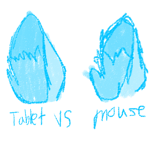 Tablet Vs Mouse by puppylover17YT45