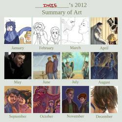 Improvement Meme 2012!