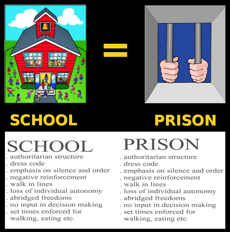 Compare School to Prison! Click for Full Sized Image.
