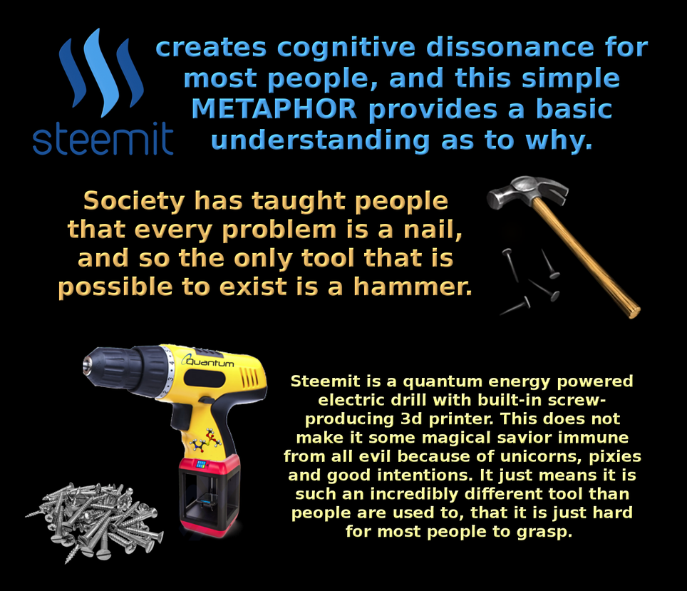 Why Steemit Confuses Most People by paradigm-shifting