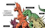 GODZILLA: KAIJU EMPIRE - THE GAMMA DEFENDERS