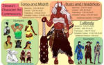 Ziiteara's Character Art Commission Guide