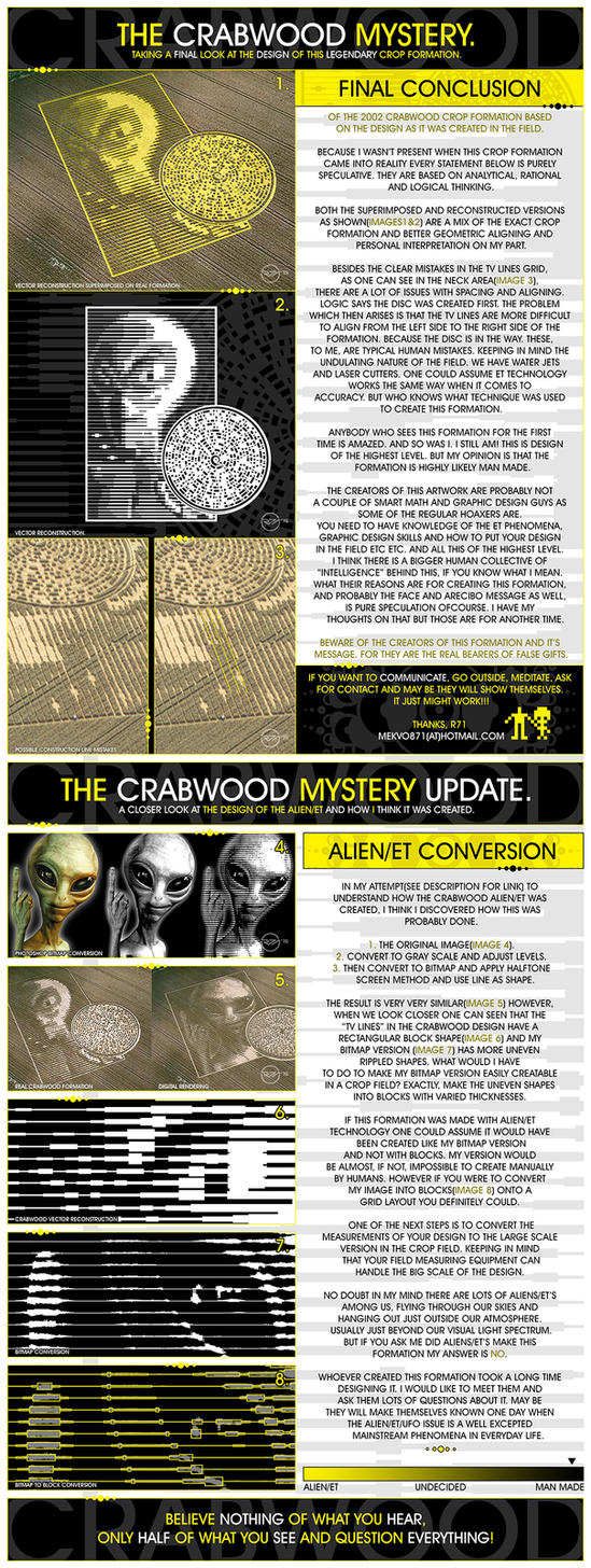 The Crabwood Alien Disc Crop Formation Update. by R71