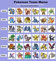 Pokemon Team Meme by Rasic1213
