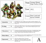 TMNT (2012) Report Card