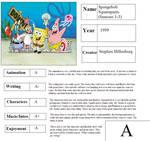 Spongebob Squarepants (Season 1-3) Report Card