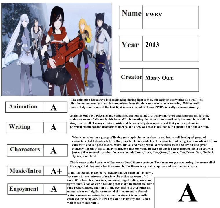 RWBY Report Card by mlp-vs-capcom on DeviantArt