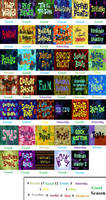 Spongebob Squarepants Season 1 Scorecard