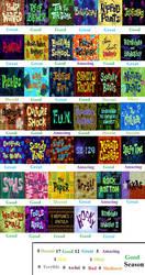 Spongebob Squarepants Season 1 Scorecard by mlp-vs-capcom