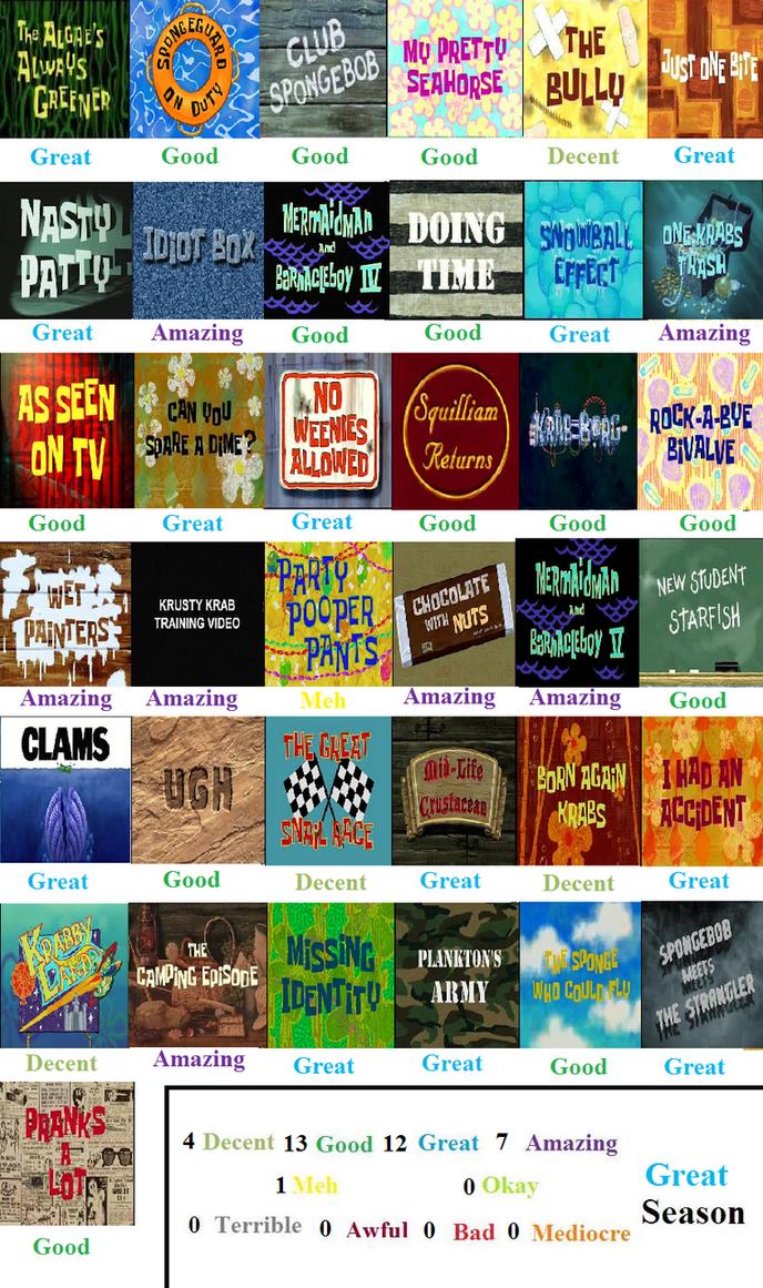 Spongebob Squarepants Season 3 Scorecard by mlp-vs-capcom on DeviantArt