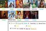 Sony Pictures Animation Scorecard