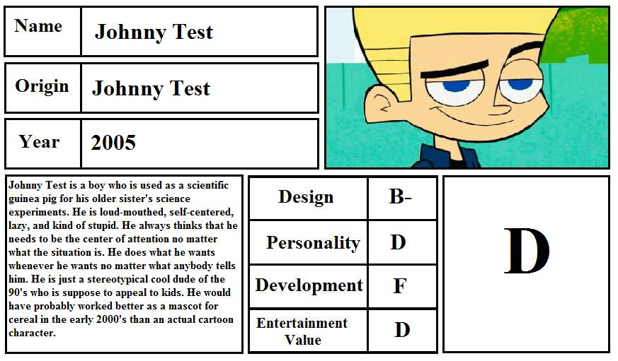 Johnny Test Character Review By Mlp-vs-capcom On DeviantArt