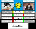 Character Vs Meme-Scrooge Vs Stan