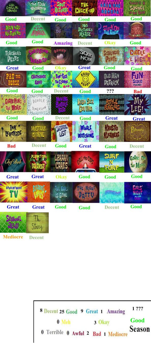 Spongebob season 11 scorecard by mlp vs capcom