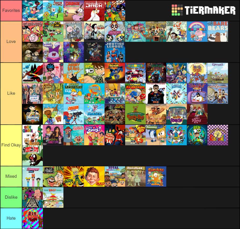 Cartoon Network Show Tier List By Mlp Vs Capcom On Deviantart