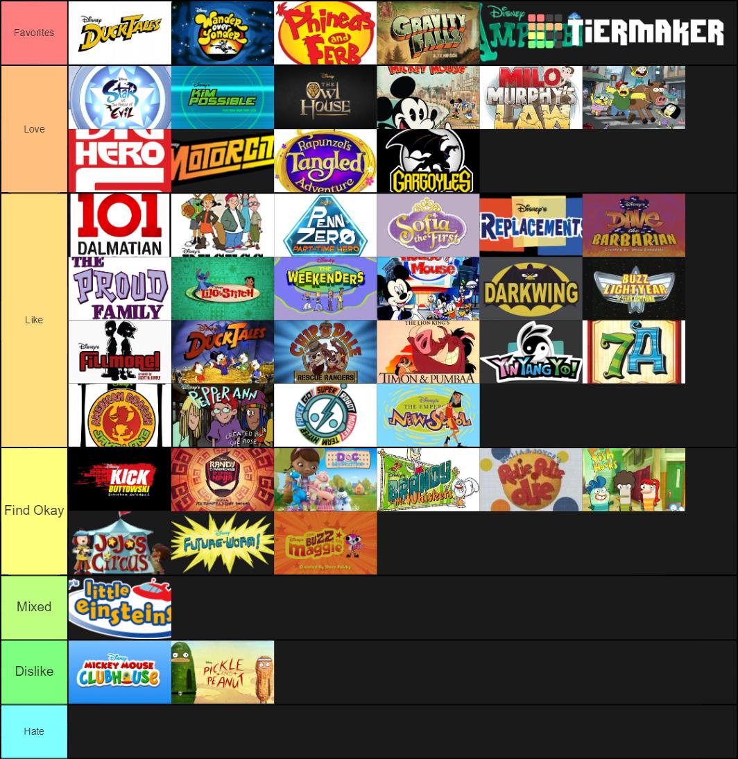 Disney Channel Cartoon Tier List By Mlp Vs Capcom On Deviantart