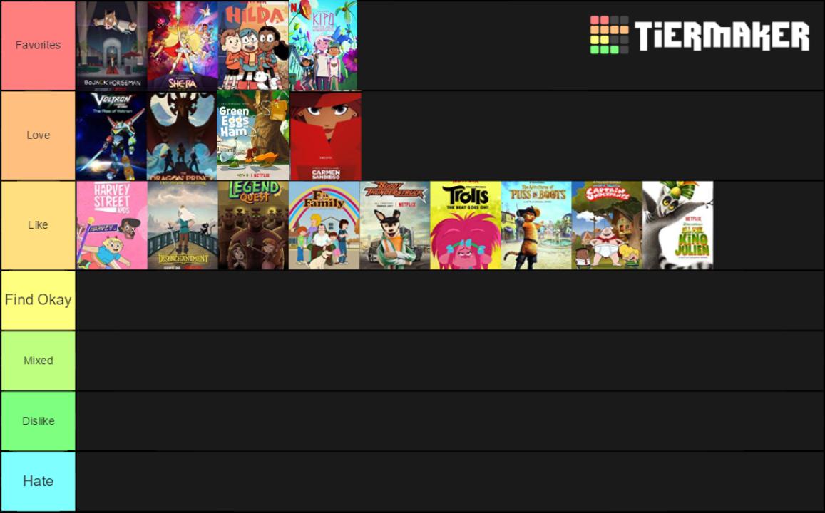 Netflix Cartoons Tier List By Mlp Vs Capcom On Deviantart