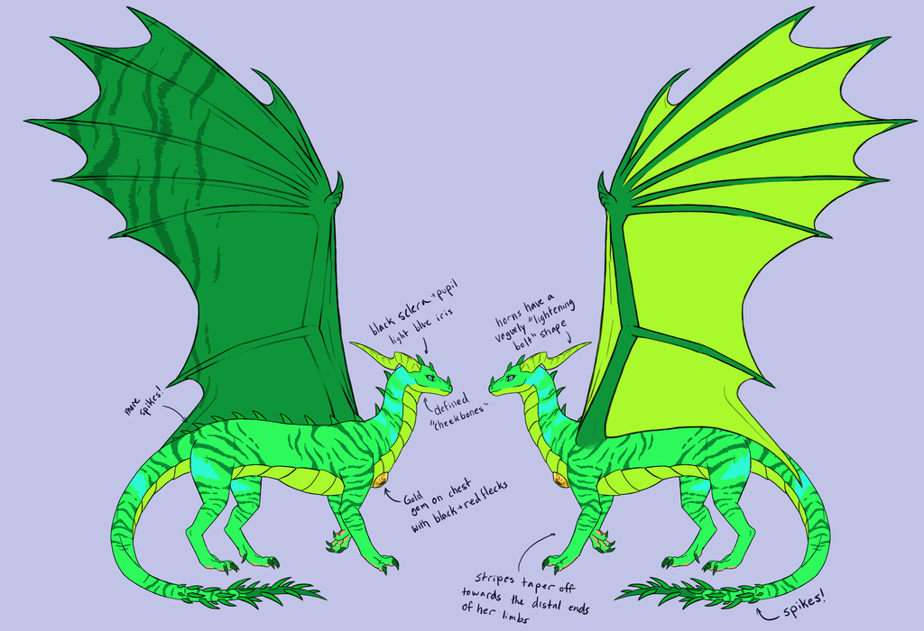 Basic Sarine Reference by Arquerite