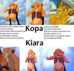 Kopa and Kiara TLK - 1 and 2 by CooperFAN