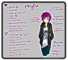 MEET THE ARTIST   rhyfu by rhyfu