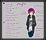 MEET THE ARTIST   rhyfu