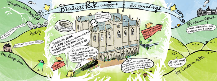 Braziers Park map