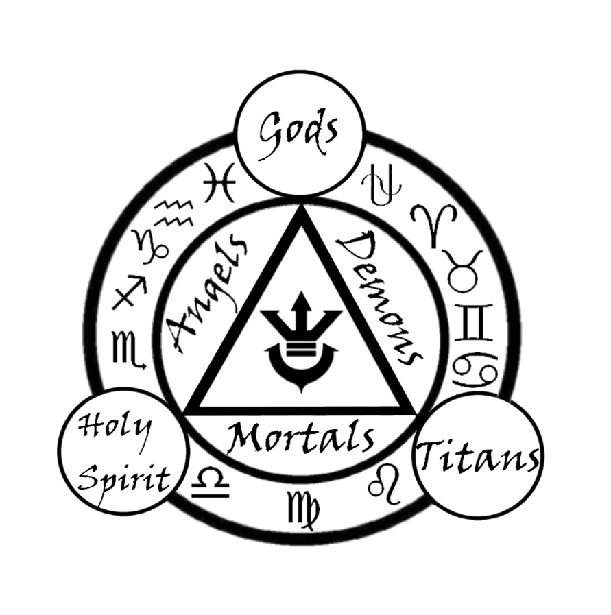 Saiyan Trinity Humunculi Symbol By Rojoneo By Godamongman On Deviantart