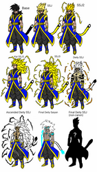 All the Forms of King Roken the Deity Saiyan
