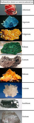Evolutionary Stones and Radiation by womack90