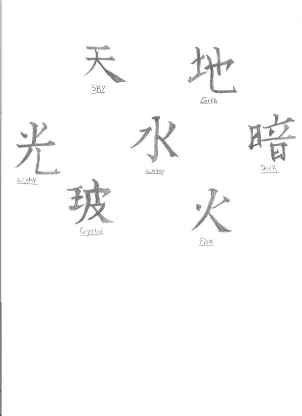 Japanese Symbols For Elements Bigking Keywords And Pictures