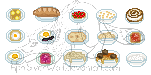Breakfast and Other Pixel Foods