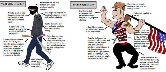 A PC Nihilist Loyalty Day VS The Self Respect Day