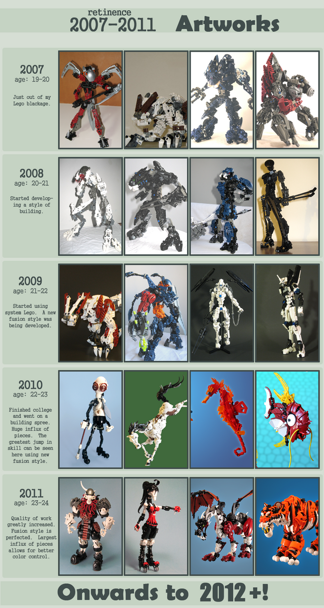 Improvement Meme: 2007-2011 by retinence