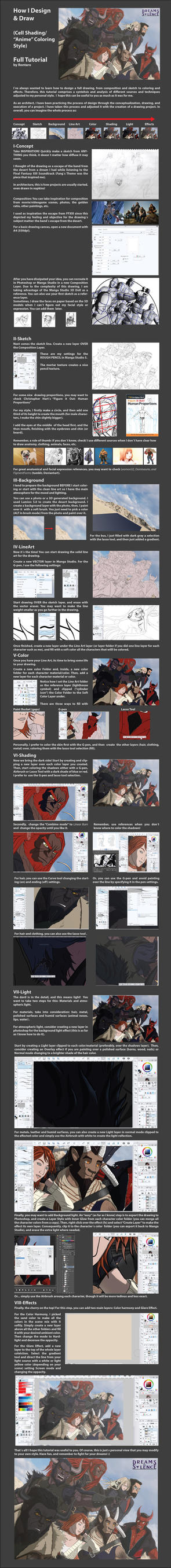 How I Design and Draw: Cell Shading/Anime Tutorial by dodark