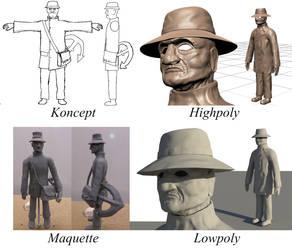 Character development by GreenPotatoMasher