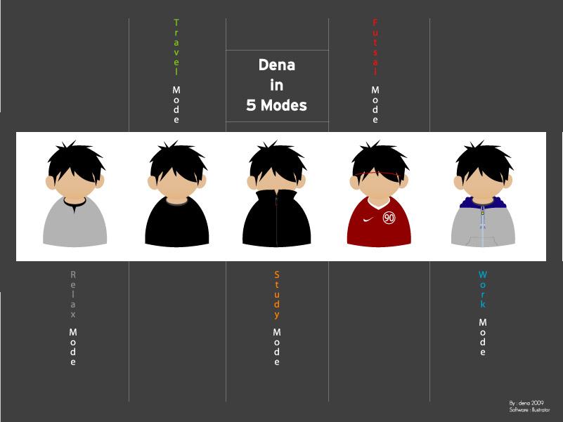 dena in 5 modes by denakeren