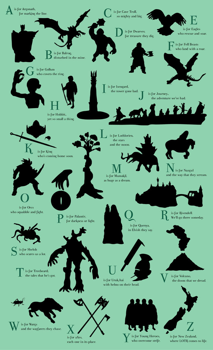 Lord of the Rings ABCs by Lilliandil