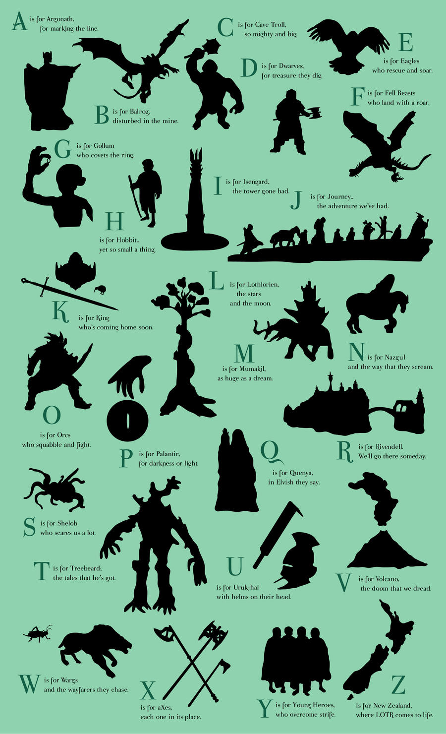Orcish Alphabet Lord Of The Rings